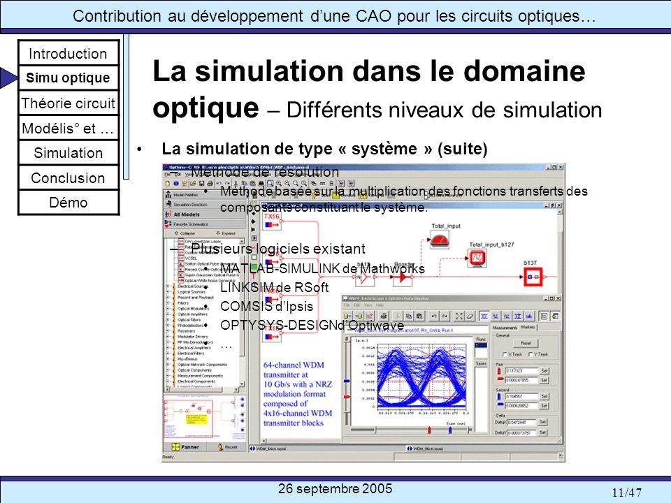 26 septembre 2005 11/47 Contribution au développement dune CAO pour les circuits optiques… La simulation dans le domaine optique – Différents niveaux