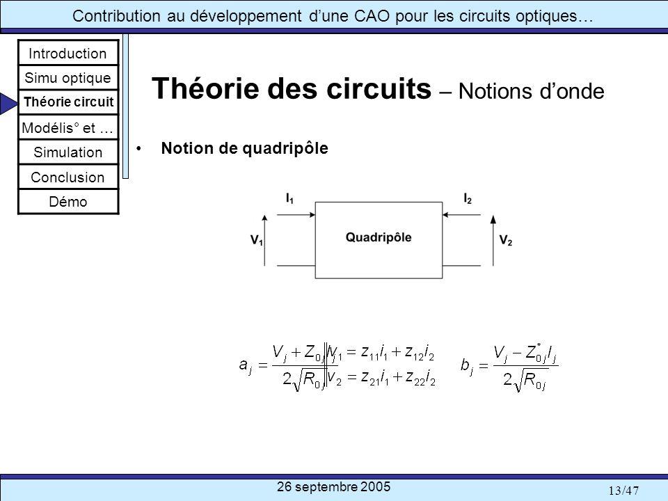 26 septembre 2005 13/47 Contribution au développement dune CAO pour les circuits optiques… Théorie des circuits – Notions donde Notion de quadripôle I