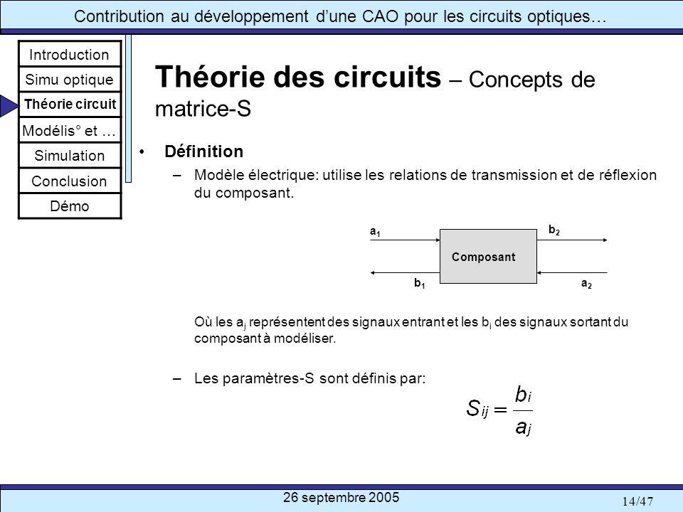 26 septembre 2005 14/47 Contribution au développement dune CAO pour les circuits optiques… Théorie des circuits – Concepts de matrice-S Définition –Mo