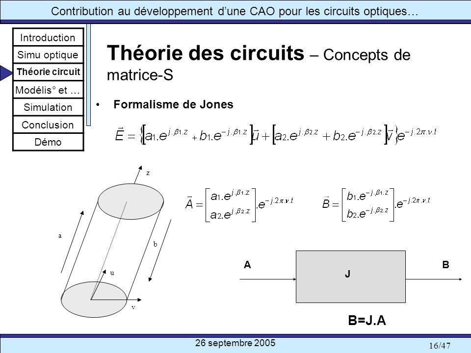 26 septembre 2005 16/47 Contribution au développement dune CAO pour les circuits optiques… Théorie des circuits – Concepts de matrice-S Formalisme de
