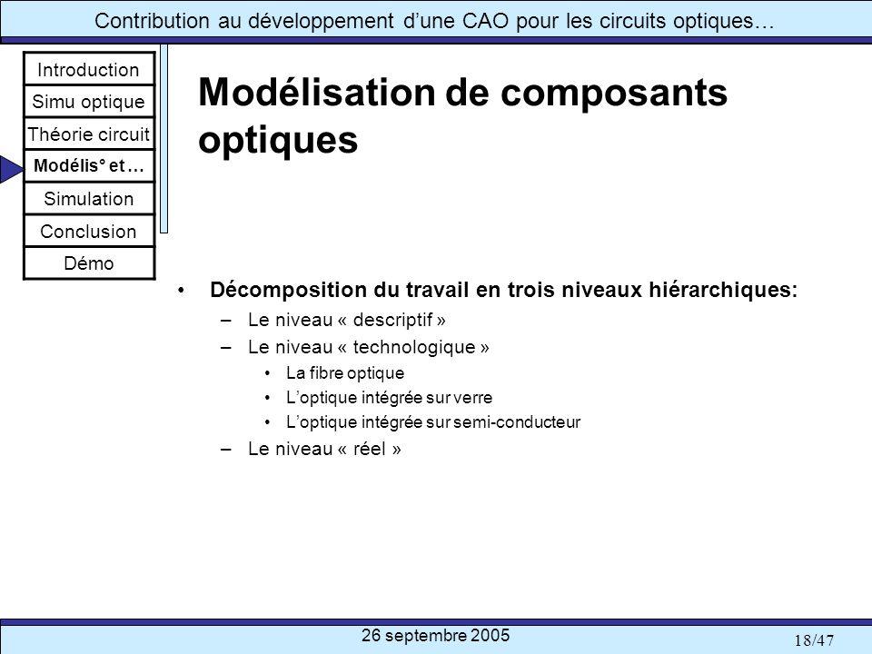 26 septembre 2005 18/47 Contribution au développement dune CAO pour les circuits optiques… Modélisation de composants optiques Décomposition du travai