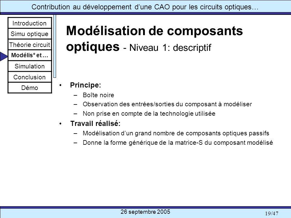 26 septembre 2005 19/47 Contribution au développement dune CAO pour les circuits optiques… Modélisation de composants optiques - Niveau 1: descriptif