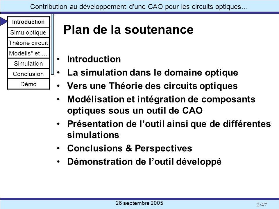 26 septembre 2005 23/47 Contribution au développement dune CAO pour les circuits optiques… Modélisation de composants optiques - Niveau 2: technologique Cas de la fibre optique: –Détermination de : Atténuation ( ) –Pas de formule analytique Interpolation sur courbe constructeur Indice effectif n( ) –Utilisation des coefficients de Sellmeier B j et j Constante de phase ( ) – du troisième ordre – dépend entre autre des paramètres de dispersion D, ainsi que du GVD slope S.