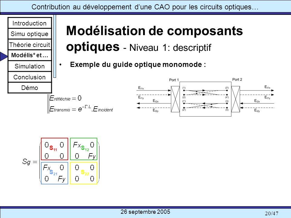 26 septembre 2005 20/47 Contribution au développement dune CAO pour les circuits optiques… Modélisation de composants optiques - Niveau 1: descriptif
