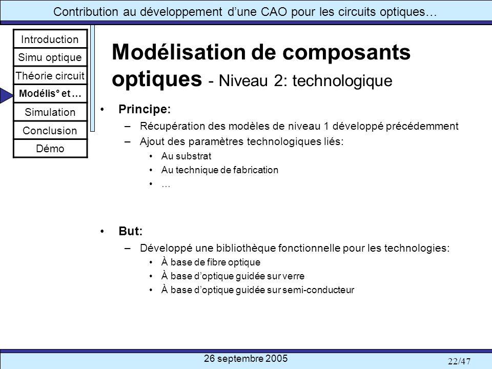 26 septembre 2005 22/47 Contribution au développement dune CAO pour les circuits optiques… Modélisation de composants optiques - Niveau 2: technologiq