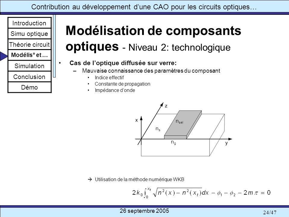 26 septembre 2005 24/47 Contribution au développement dune CAO pour les circuits optiques… Cas de loptique diffusée sur verre: –Mauvaise connaissance