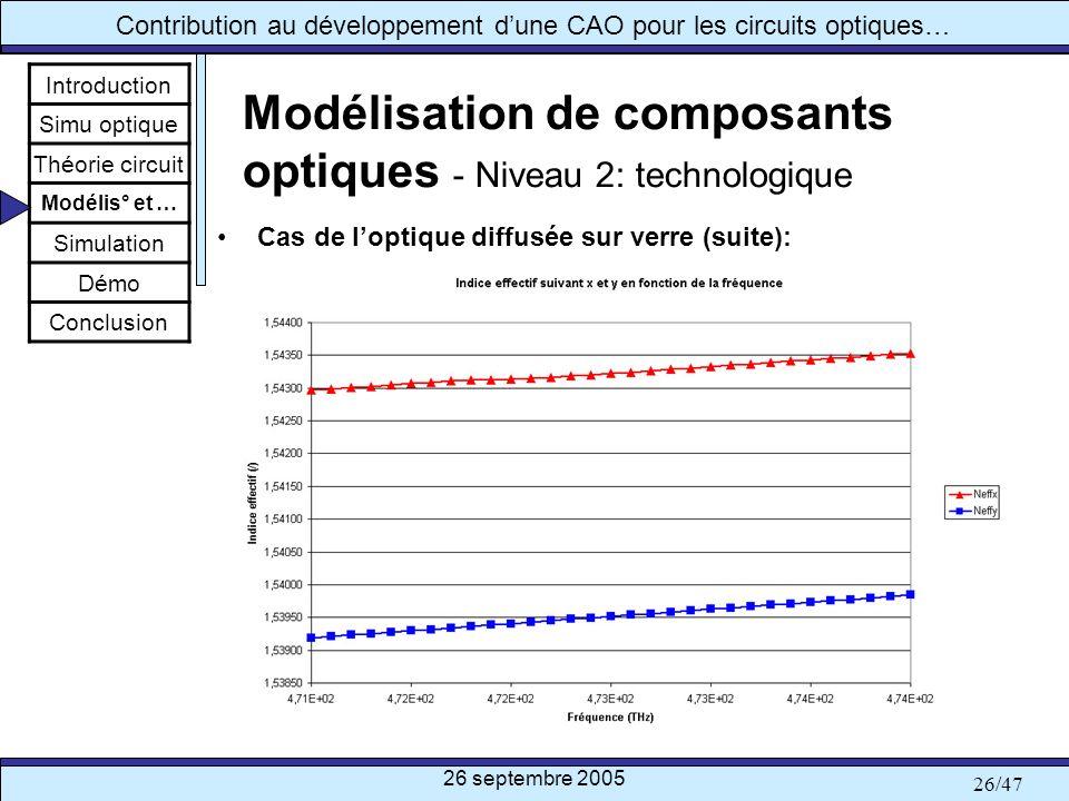 26 septembre 2005 26/47 Contribution au développement dune CAO pour les circuits optiques… Modélisation de composants optiques - Niveau 2: technologiq
