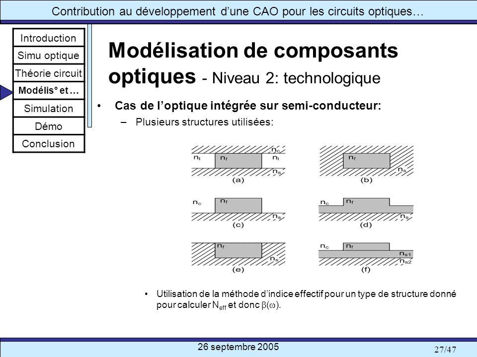 26 septembre 2005 27/47 Contribution au développement dune CAO pour les circuits optiques… Modélisation de composants optiques - Niveau 2: technologiq