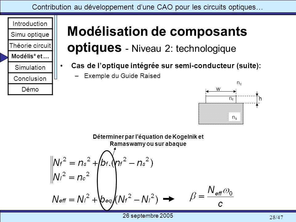26 septembre 2005 28/47 Contribution au développement dune CAO pour les circuits optiques… Modélisation de composants optiques - Niveau 2: technologiq