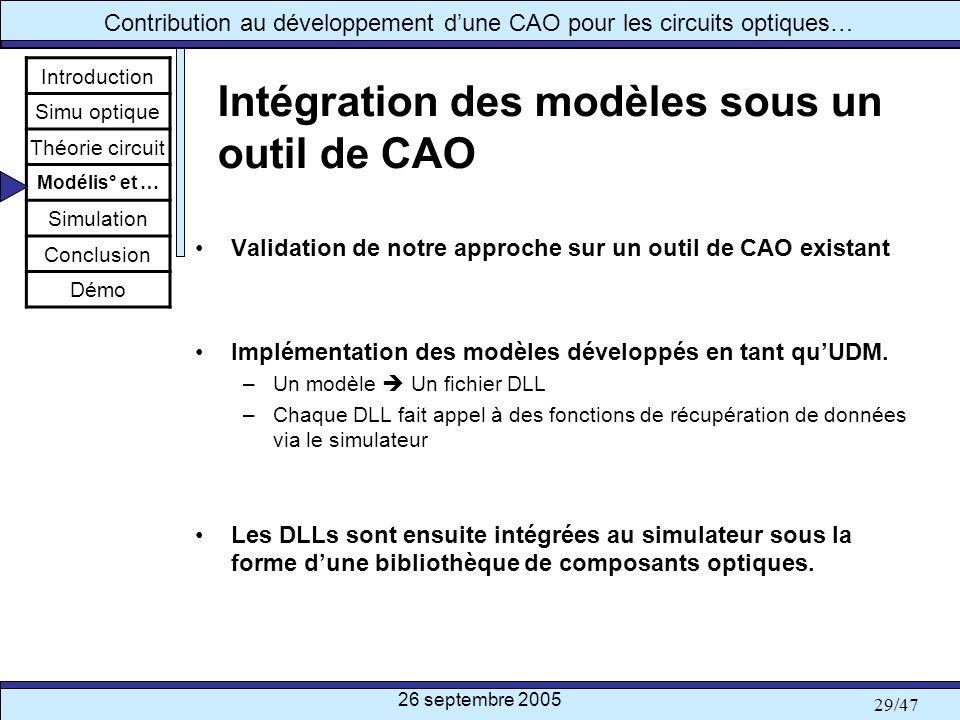 26 septembre 2005 29/47 Contribution au développement dune CAO pour les circuits optiques… Intégration des modèles sous un outil de CAO Validation de