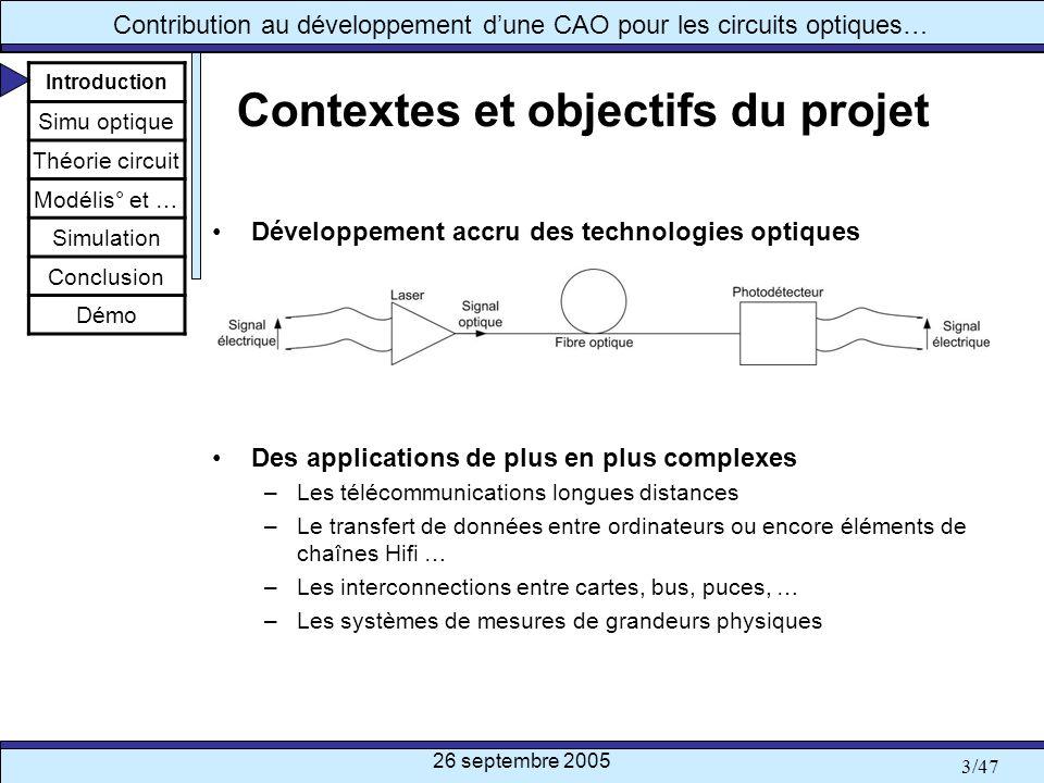 26 septembre 2005 14/47 Contribution au développement dune CAO pour les circuits optiques… Théorie des circuits – Concepts de matrice-S Définition –Modèle électrique: utilise les relations de transmission et de réflexion du composant.