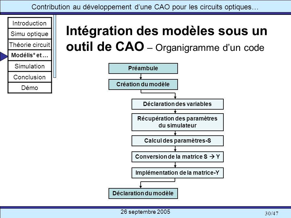 26 septembre 2005 30/47 Contribution au développement dune CAO pour les circuits optiques… Intégration des modèles sous un outil de CAO – Organigramme