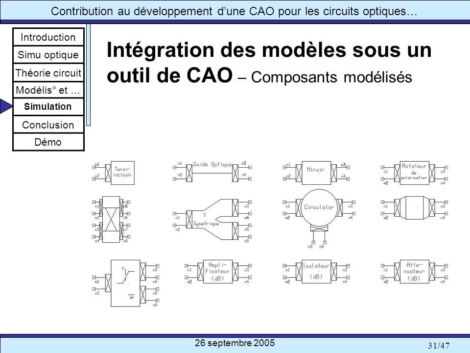 26 septembre 2005 31/47 Contribution au développement dune CAO pour les circuits optiques… Intégration des modèles sous un outil de CAO – Composants m