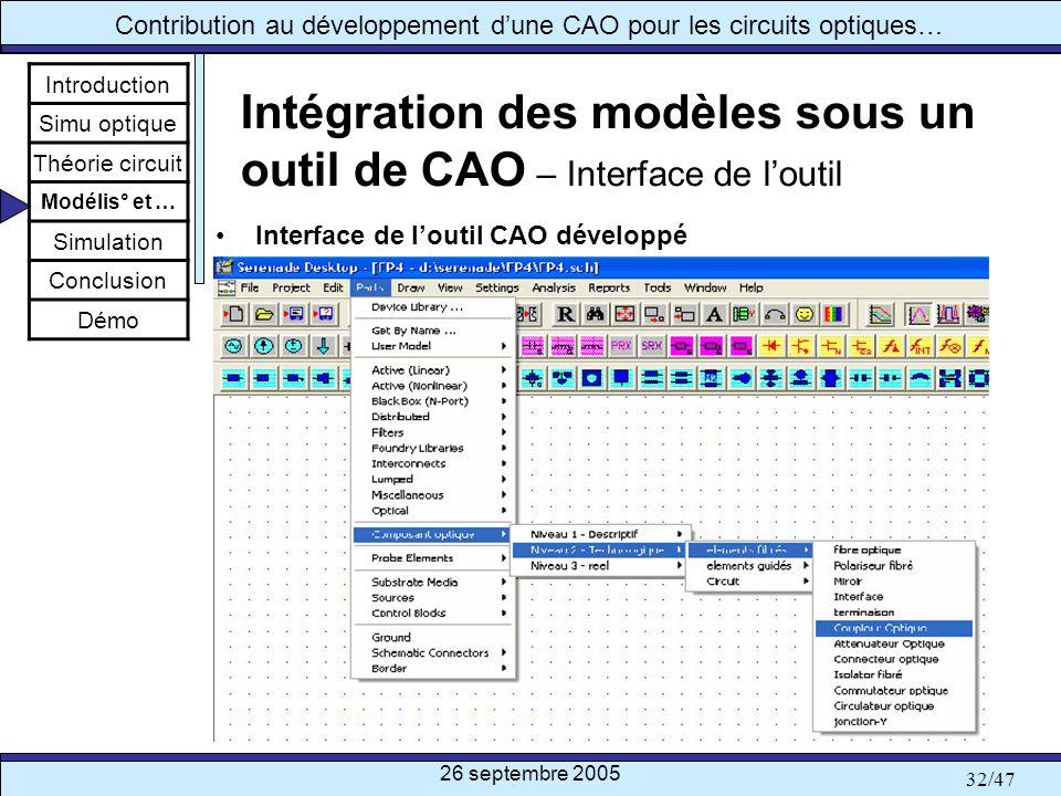 26 septembre 2005 32/47 Contribution au développement dune CAO pour les circuits optiques… Intégration des modèles sous un outil de CAO – Interface de