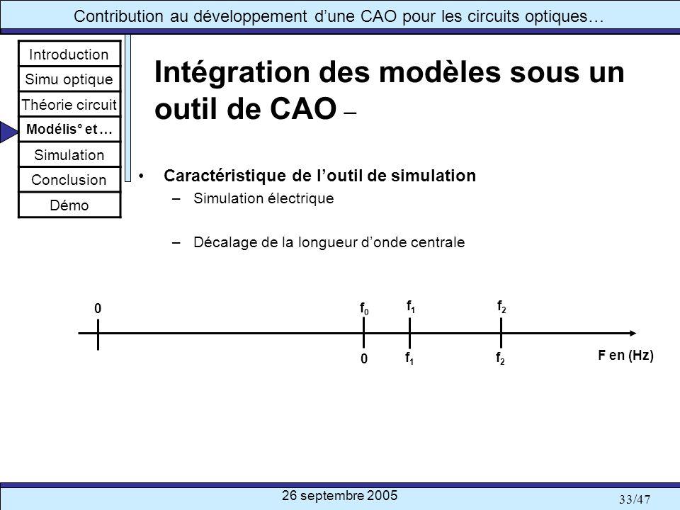 26 septembre 2005 33/47 Contribution au développement dune CAO pour les circuits optiques… Intégration des modèles sous un outil de CAO – Caractéristi