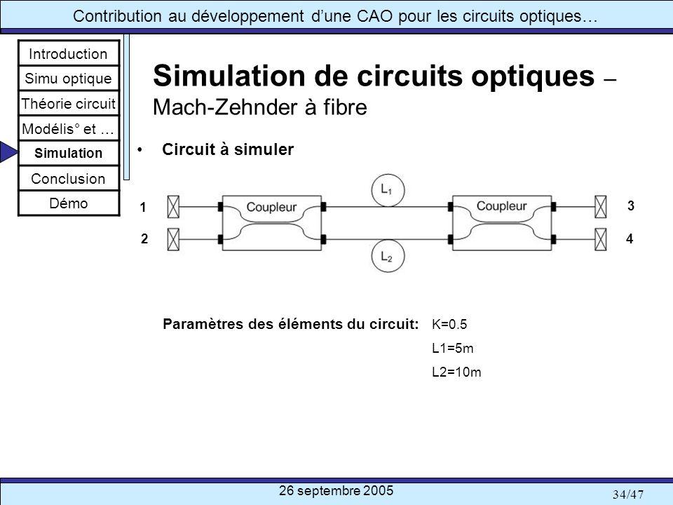 26 septembre 2005 34/47 Contribution au développement dune CAO pour les circuits optiques… Simulation de circuits optiques – Mach-Zehnder à fibre Circ