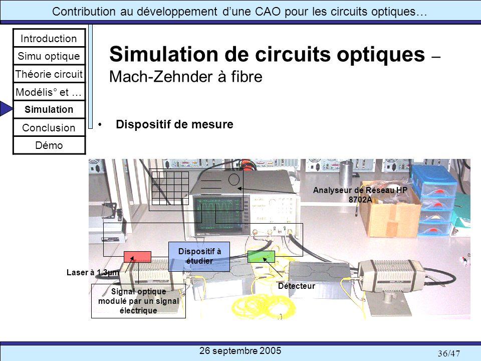 26 septembre 2005 36/47 Contribution au développement dune CAO pour les circuits optiques… Simulation de circuits optiques – Mach-Zehnder à fibre Disp