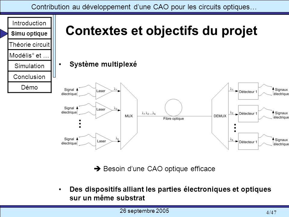 26 septembre 2005 45/47 Contribution au développement dune CAO pour les circuits optiques… Perspectives Introduire une démarche CAO optique auprès des utilisateurs Intégrer des modèles de composants dédiés à un constructeur donné Implémenter des composants actifs et non-linéaires dans le simulateur: – sources optiques – détecteurs –… Introduction Simu optique Théorie circuit Modélis° et … Simulation Conclusion Démo