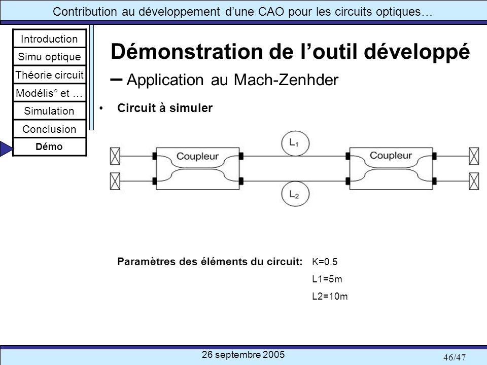 26 septembre 2005 46/47 Contribution au développement dune CAO pour les circuits optiques… Paramètres des éléments du circuit: K=0.5 L1=5m L2=10m Démo