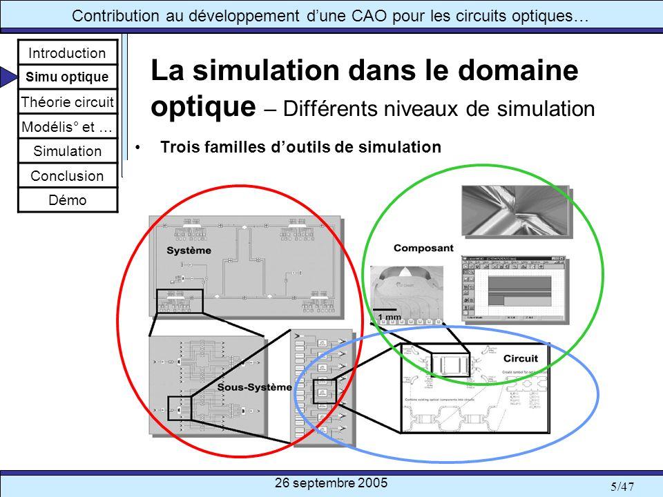 26 septembre 2005 6/47 Contribution au développement dune CAO pour les circuits optiques… La simulation dans le domaine optique – Différents niveaux de simulation La simulation de type « composant » –Principe Simulation basée sur la résolution des équations électromagnétiques régissant le fonctionnement dun composant.