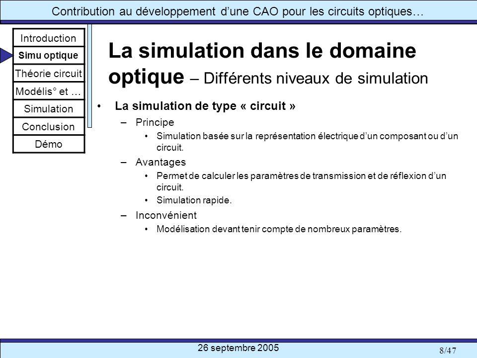 26 septembre 2005 39/47 Contribution au développement dune CAO pour les circuits optiques… Simulation de circuits optiques – filtrage Mach-Zehnder Introduction Simu optique Théorie circuit Modélis° et … Simulation Conclusion Démo Amplitude (en dB) de la transmission sur chacun des bras de sortie Bras 1 Bras 2 Bras 3 Bras 4