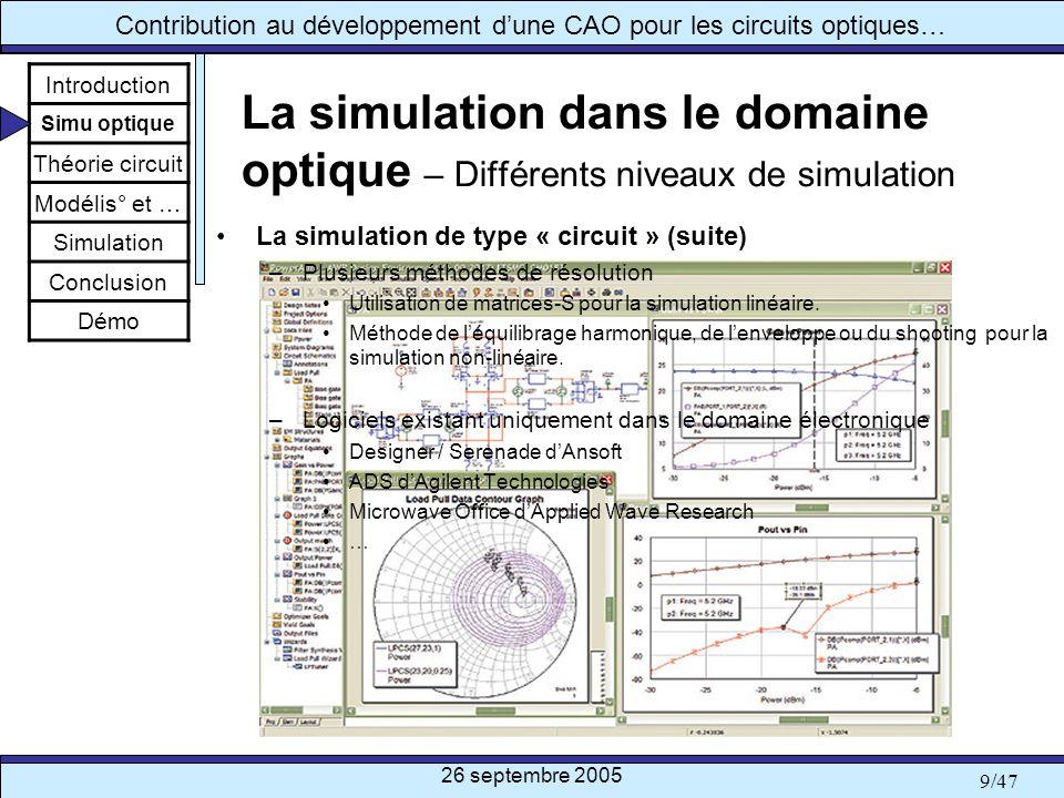 26 septembre 2005 20/47 Contribution au développement dune CAO pour les circuits optiques… Modélisation de composants optiques - Niveau 1: descriptif Exemple du guide optique monomode : S 22 S 11 S 12 S 21 Introduction Simu optique Théorie circuit Modélis° et … Simulation Conclusion Démo