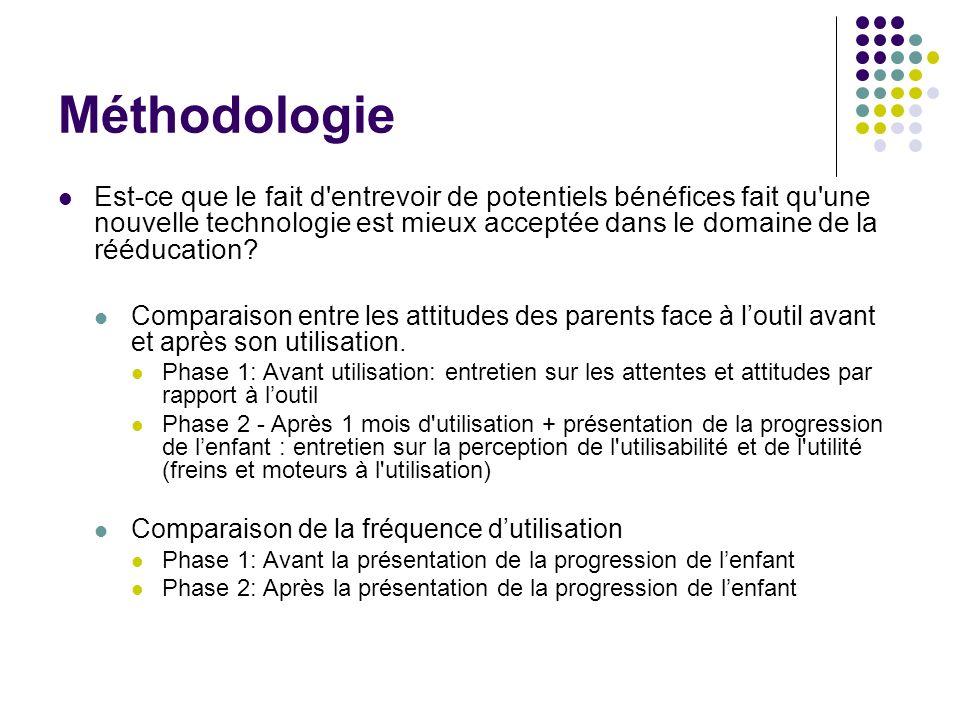 Méthodologie Est-ce que le fait d entrevoir de potentiels bénéfices fait qu une nouvelle technologie est mieux acceptée dans le domaine de la rééducation.