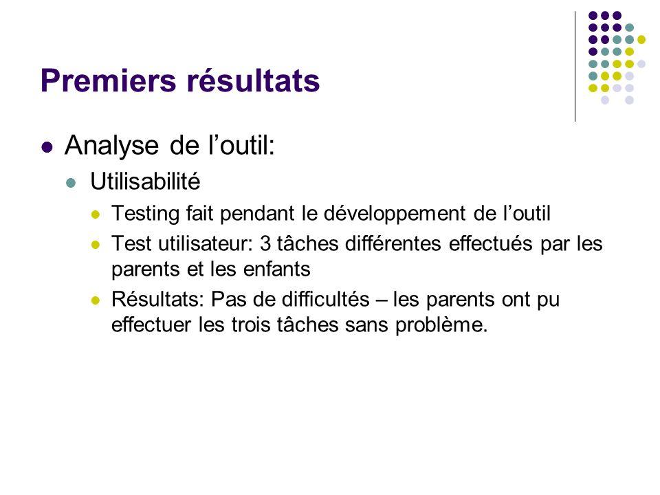 Premiers résultats Analyse de loutil: Utilisabilité Testing fait pendant le développement de loutil Test utilisateur: 3 tâches différentes effectués par les parents et les enfants Résultats: Pas de difficultés – les parents ont pu effectuer les trois tâches sans problème.