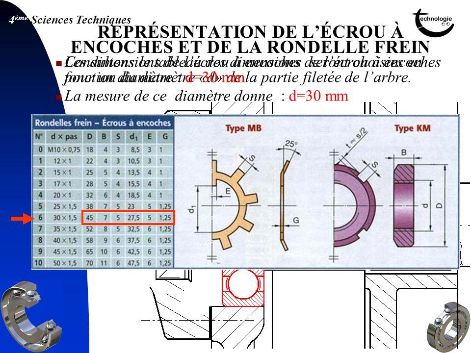 4 ème Sciences Techniques REPRÉSENTATION DE LÉCROU À ENCOCHES ET DE LA RONDELLE FREIN Les dimensions de lécrou à encoches seront choisies en fonction