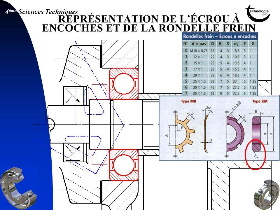 REPRÉSENTATION DE LÉCROU À ENCOCHES ET DE LA RONDELLE FREIN 30°