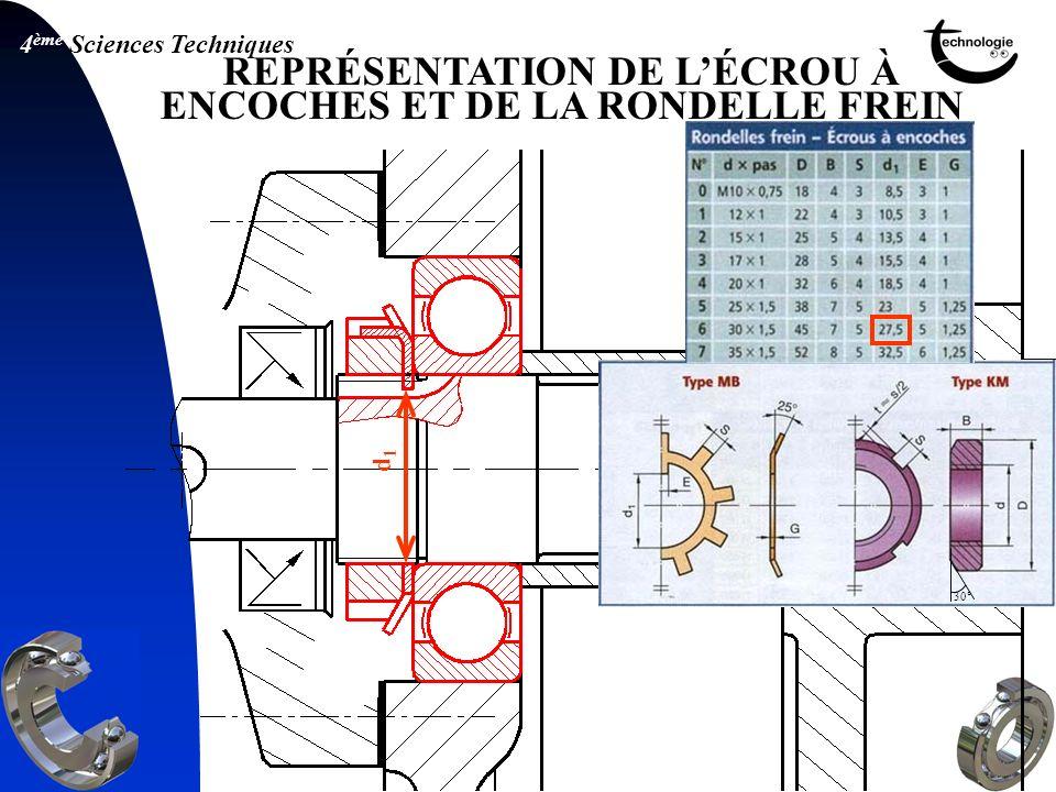 4 ème Sciences Techniques REPRÉSENTATION DE LÉCROU À ENCOCHES ET DE LA RONDELLE FREIN 30° d1d1