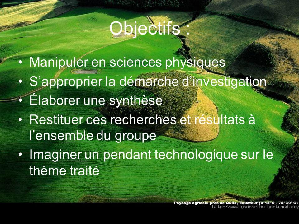 Objectifs : Manipuler en sciences physiques Sapproprier la démarche dinvestigation Élaborer une synthèse Restituer ces recherches et résultats à lense