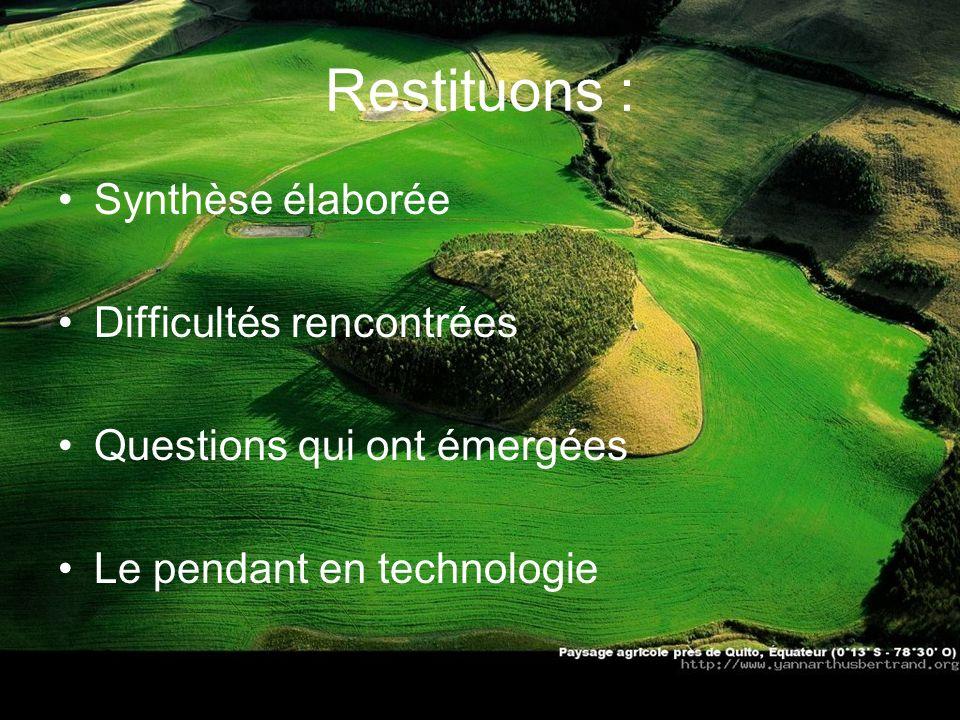 Restituons : Synthèse élaborée Difficultés rencontrées Questions qui ont émergées Le pendant en technologie