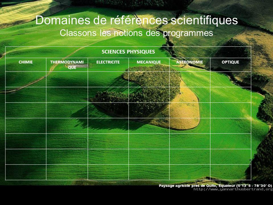 Domaines de références scientifiques Classons les notions des programmes SCIENCES PHYSIQUES CHIMIETHERMODYNAMI QUE ELECTRICITEMECANIQUEASTRONOMIEOPTIQ