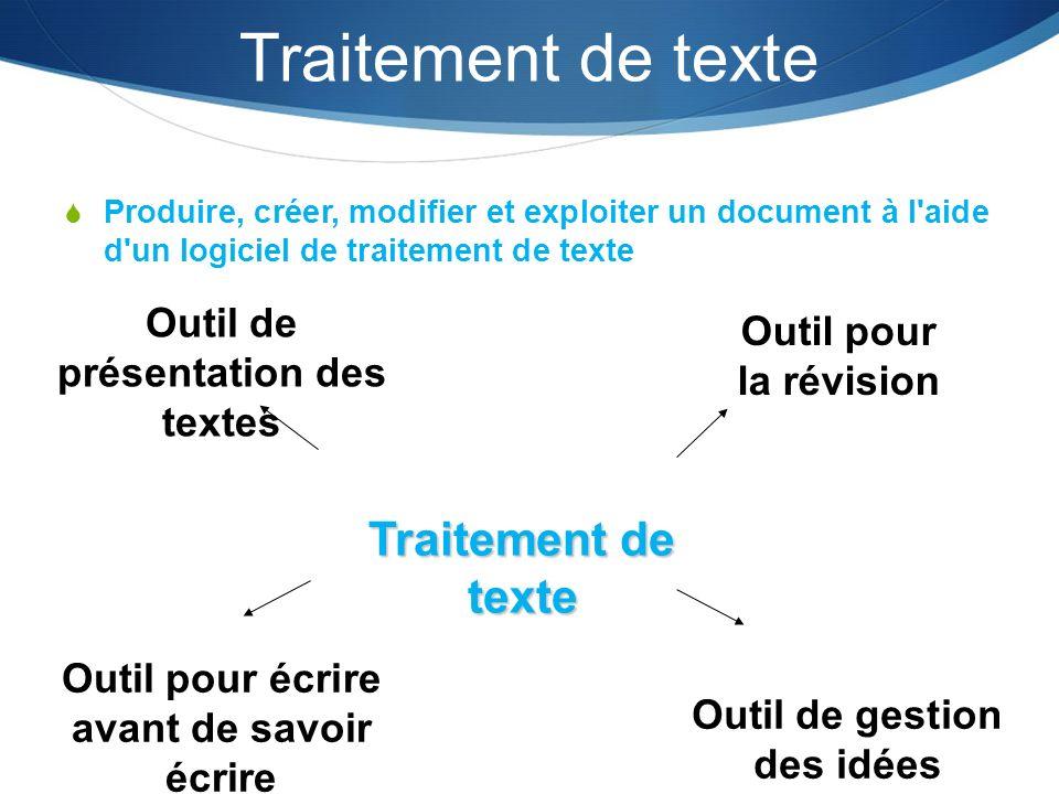 Traitement de texte Produire, créer, modifier et exploiter un document à l aide d un logiciel de traitement de texte Traitement de texte Outil de présentation des textes Outil pour écrire avant de savoir écrire Outil de gestion des idées Outil pour la révision