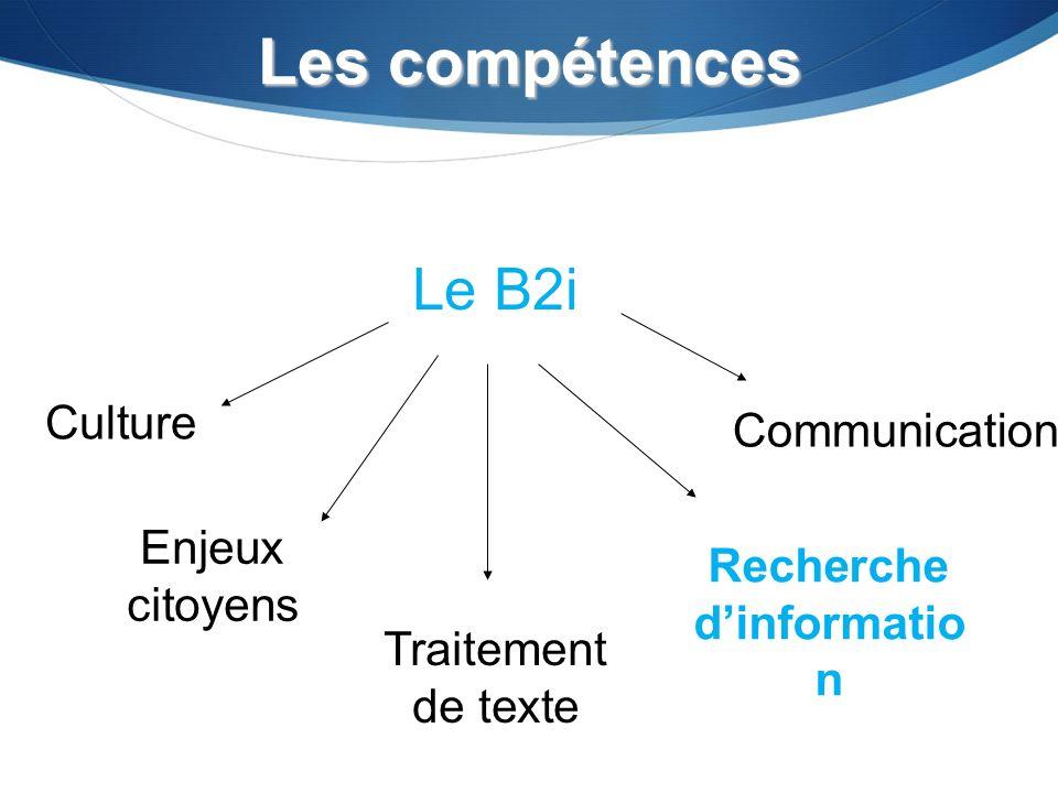 Les compétences Culture Enjeux citoyens Traitement de texte Recherche dinformatio n Communication Le B2i