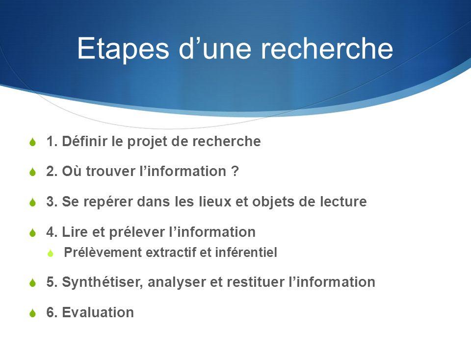 Etapes dune recherche 1.Définir le projet de recherche 2.