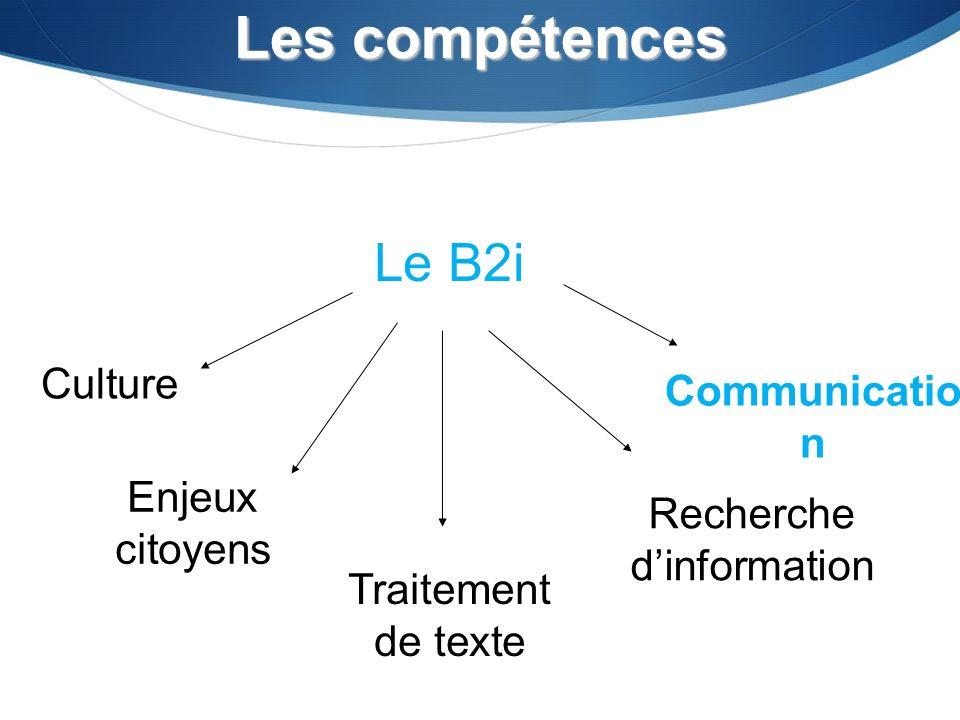 Les compétences Culture Enjeux citoyens Traitement de texte Recherche dinformation Communicatio n Le B2i