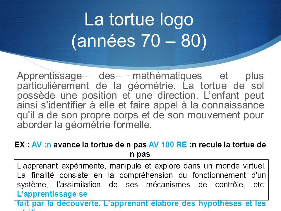 La tortue logo (années 70 – 80) Apprentissage des mathématiques et plus particulièrement de la géométrie.