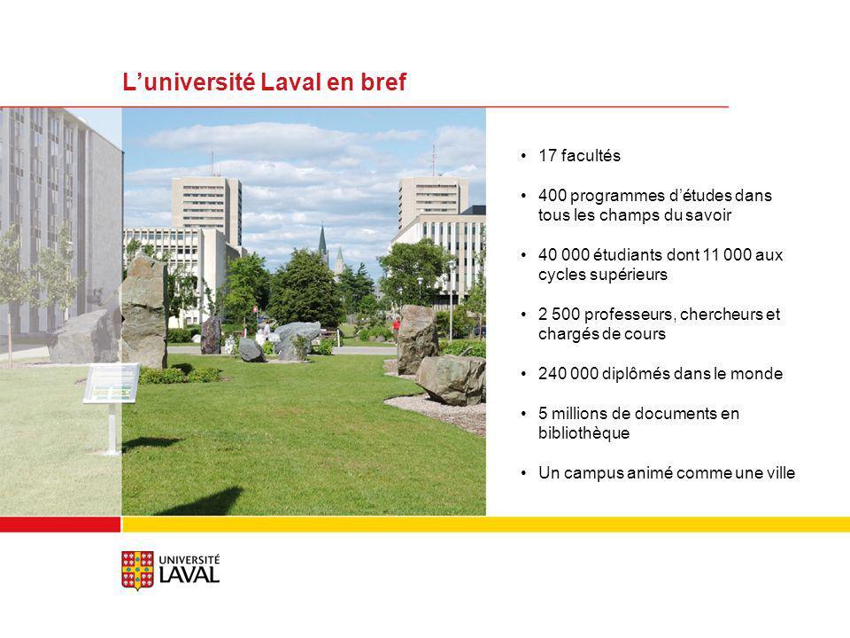 Luniversité Laval en bref 17 facultés 400 programmes détudes dans tous les champs du savoir 40 000 étudiants dont 11 000 aux cycles supérieurs 2 500 professeurs, chercheurs et chargés de cours 240 000 diplômés dans le monde 5 millions de documents en bibliothèque Un campus animé comme une ville