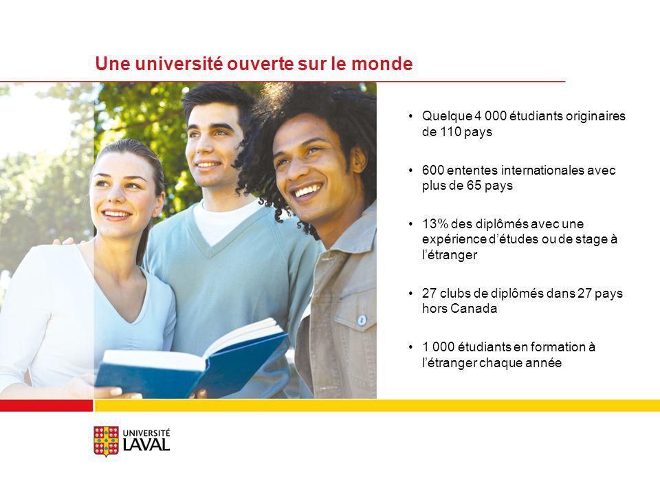 Quelque 4 000 étudiants originaires de 110 pays 600 ententes internationales avec plus de 65 pays 13% des diplômés avec une expérience détudes ou de stage à létranger 27 clubs de diplômés dans 27 pays hors Canada 1 000 étudiants en formation à létranger chaque année Une université ouverte sur le monde