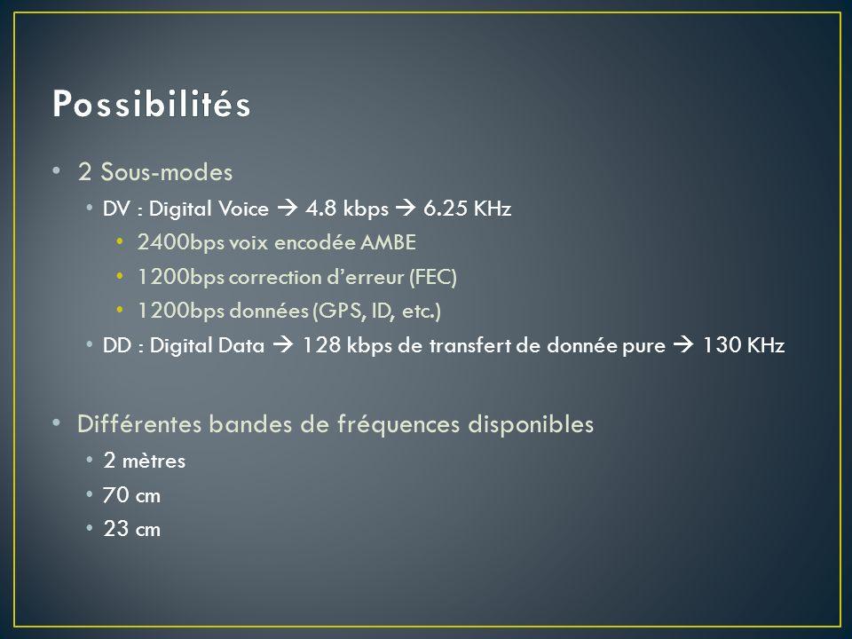 2 Sous-modes DV : Digital Voice 4.8 kbps 6.25 KHz 2400bps voix encodée AMBE 1200bps correction derreur (FEC) 1200bps données (GPS, ID, etc.) DD : Digi