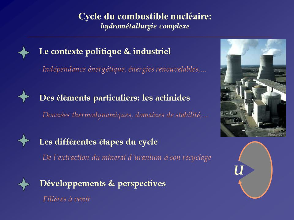 Elaboration du MOx UO 2 - PuO 2 U3O8U3O8 PuO 2 UO 2 Combustible irradié naturel ou appauvri retraitement du combustibe Pulvérisation, pastillage, frittage… Réacteurs EPR – 3 e génération (European Pressurized Reactor) (à partir de 2010) Ex : Flamanville, Normandie - Utilisation de combustible jusquà 100% de MOx - Tranches de 1600 MW - Durée de vie de 60 ans (au lieu de 40) - Construction faisable en moins de 5 ans