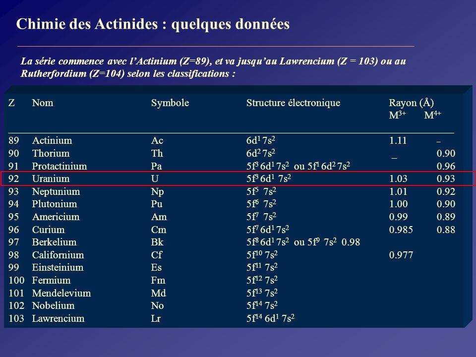 Chimie des Actinides : quelques données Relation structure électronique propriétés : AcThPaUNpPuAmCmBkCfEsFmMdNoLr Homologue au La (état doxydation (+3)) Analogie « verticale » avec Ti, Hf, Ta et W Homologues des lanthanides (état doxydation (+3)) Energies des niveaux 5f, 6d, 7s et 7p sont comparables transitions électroniques ont énergies de lordre de celles des liaisons chimiques Structure des molécules et ions difficile à prédire Diffèrent principalement par leurs états doxydation +3 à +6