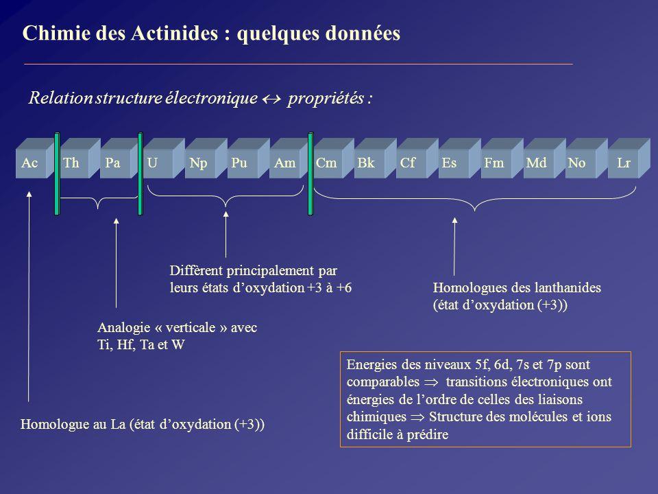 Chimie des Actinides : quelques données Existence & présence naturelle des actinides : Tous les actinides sont radioactifs.