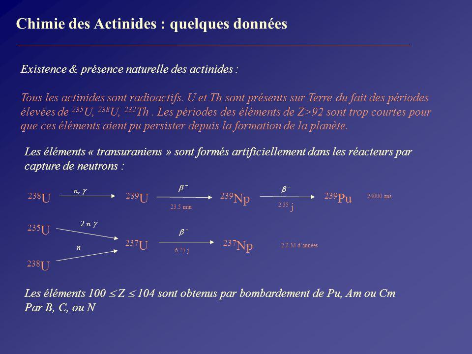 Actinides : Potentiels standard