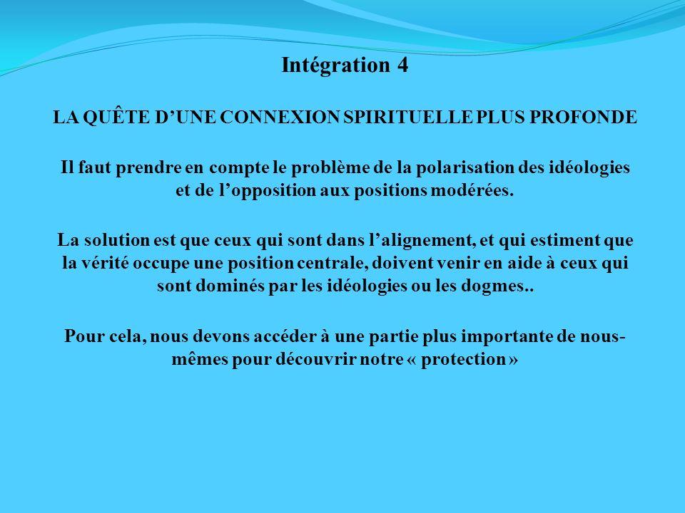 Intégration 4 LA QUÊTE DUNE CONNEXION SPIRITUELLE PLUS PROFONDE Il faut prendre en compte le problème de la polarisation des idéologies et de lopposit