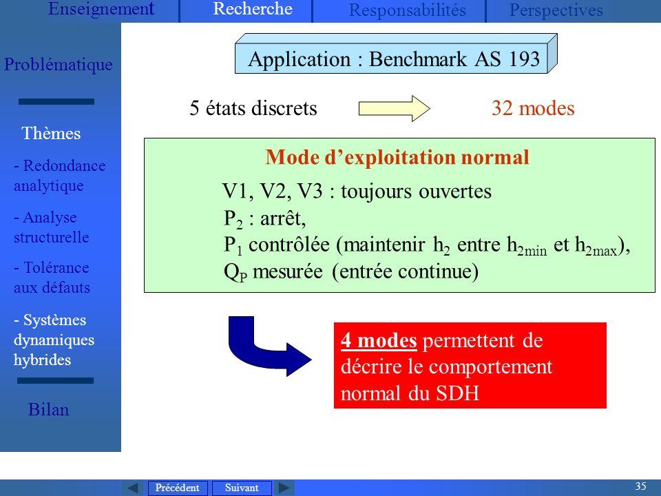 Précédent 35 Suivant Enseignemen t Recherche ResponsabilitésPerspectives Problématique - Redondance analytique Thèmes Bilan 4 modes permettent de décrire le comportement normal du SDH Mode dexploitation normal V1, V2, V3 : toujours ouvertes P 2 : arrêt, P 1 contrôlée (maintenir h 2 entre h 2min et h 2max ), Q P mesurée (entrée continue) 5 états discrets32 modes Application : Benchmark AS 193 - Systèmes dynamiques hybrides - Analyse structurelle - Tolérance aux défauts