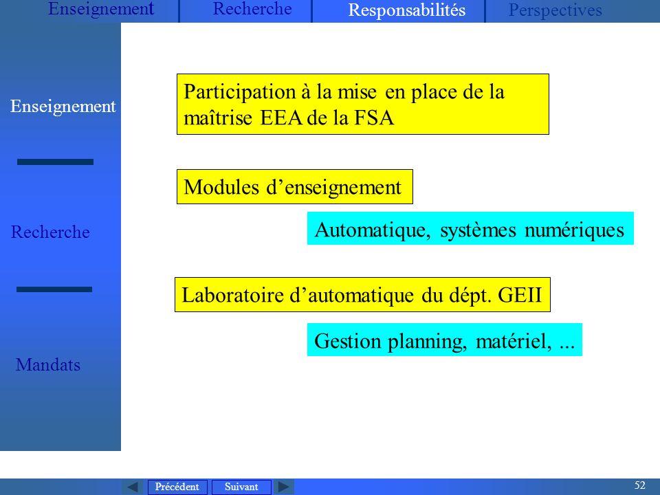 Précédent 52 Suivant Enseignemen t Recherche ResponsabilitésPerspectives Enseignement Recherche Mandats Modules denseignement Laboratoire dautomatique du dépt.