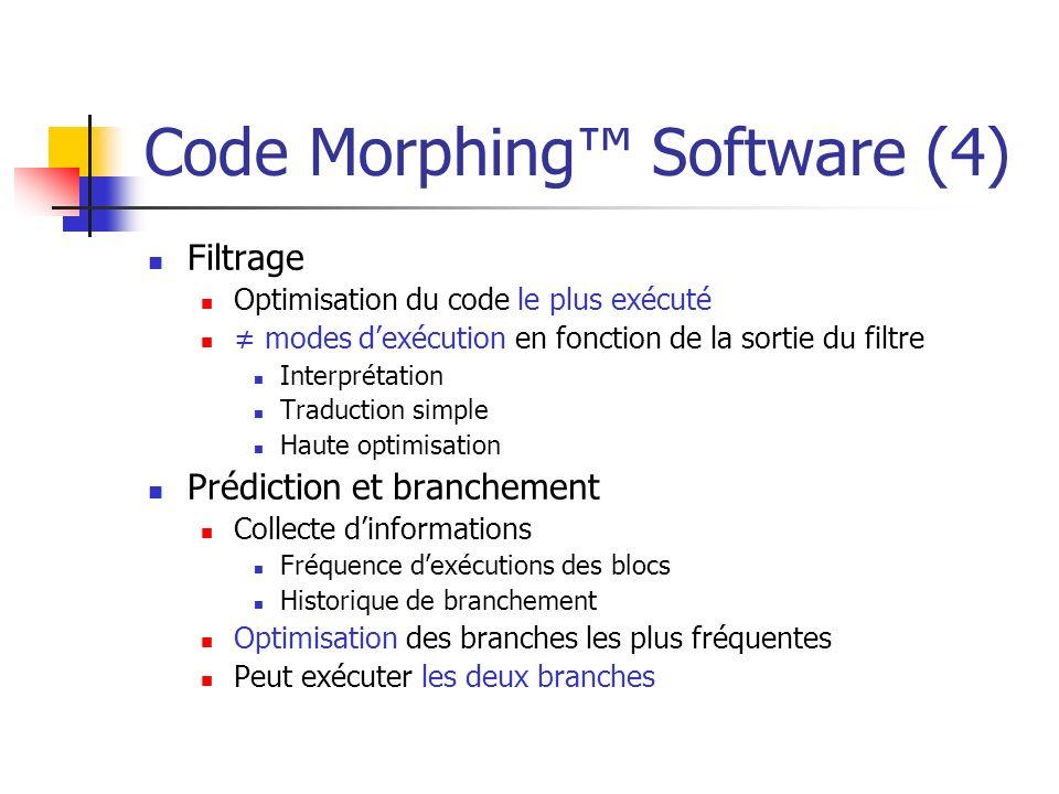 Code Morphing Software (4) Filtrage Optimisation du code le plus exécuté modes dexécution en fonction de la sortie du filtre Interprétation Traduction